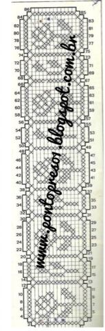 Um bonito Jogo Americano para compor a sua Mesa ... Disponibilizo o grafico para as Crocheteiras de plantão! Rs...