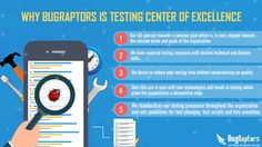 5 Proven Tips why #Bugraptors is #Testing Center of #Excellence.