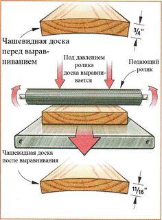 5 шагов, чтобы сделать пиломатериал плоским, прямым и прямоугольным
