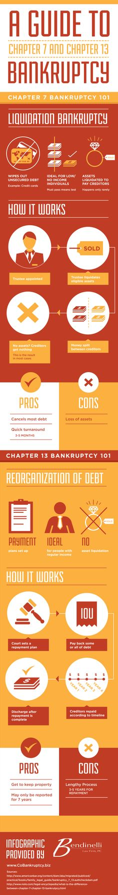 A Guide to Chapter 7 and Chapter 13 Bankruptcy Infographic