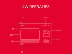 Meaningful Brands Wireframes by Jack Morgan