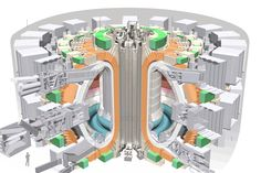 Although all fusion reactors to date have produced less energy than they use, physicists are expecting that ITER will benefit from its larger size, and will produce about 10 times more power than it consumes. But they will face many challenges, chief among them developing the ability to prevent instabilities in the edges of the plasma that can damage the experiment.