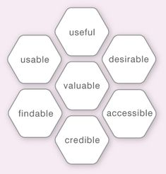 Usability and user experience | Jisc