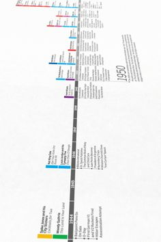 1000 Songs to Hear Before You Die by Maciej Majer, via Behance Timeline Project, Timeline Design, Process Infographic, Timeline Infographic, Interactive Timeline, Interactive Design, Information Visualization, Data Visualization, Timeline Diagram