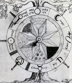 The Ritual Magic Manual by David Griffin - Refutation of Aaron Leitsch's Biased Review