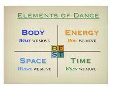New BEST slide from video Dance Teacher, Dance Class, Dance Studio, Music Class, Teach Dance, Learn To Dance, John Neumeier, Elements Of Dance, Dance Rooms