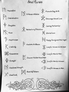 Witchcraft For The Weather Witch Alphabet Symbols, Wiccan Symbols, Magic Symbols, Ancient Symbols, Viking Symbols And Meanings, Viking Rune Tattoo, Norse Tattoo, Viking Tattoos, Thai Tattoo