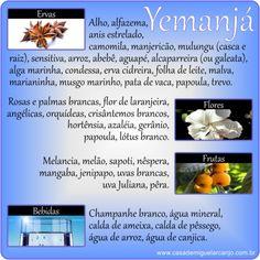 Infográfico_Yemanjá_Ervas-Frutas-Flores-Bebidas