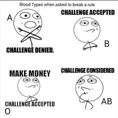 Blood types when asked to break a rule