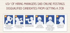 """Digital Footprints affect many aspects of an Internet users life, even outside of the digital domain. """"Potential employers commonly perform web searches on candidates"""" (Chan, 2007), researching applicants and often ruling out those who display inappropriate language or behaviour."""