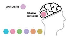 Fogonazos: Los colores que ves no son los que recuerdas