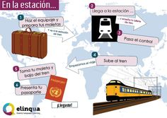 Some useful expressions to travel by train to any Spanish-speaking country. Check out more vocabulary on our website.
