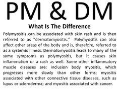 Difference between #polymyositis and #dermatomyositis #myositis
