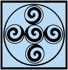 Aztec Tattoo Ideas for Creation