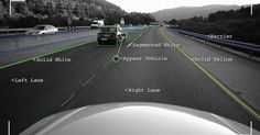 #MONSTASQUADD Driverless-Car Outlook Shifts as Intel Takes Over Mobileye