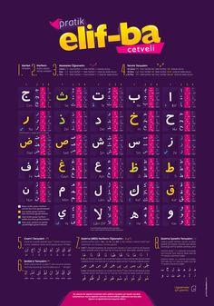 Grafikle İslamiyet | Görsel, Kolay, Anlaşılır