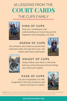 16 Lessons from the Court Cards Part 4: Cups and Court Cards Cheatsheet