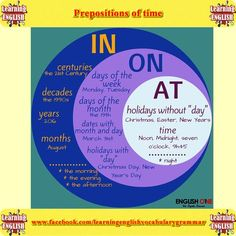 Prepositions of time examples - learning English grammar