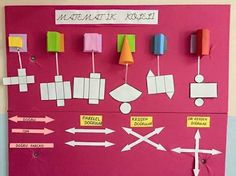 4.sınıf noktalama işaretleri pano çalışmaları ile ilgili görsel sonucu