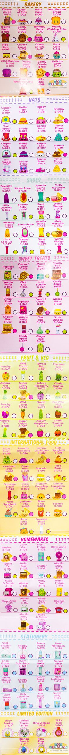 Here is the Shopkins Season 3 list, it has been pieced together to make it easy for you to check out all of the latest Shopkins. In season 3 there are the following categories: Bakery Hats Shoes Sweet Treats Fruit & Veg International Food Homewares Stationery Limited Edition Check out the checklist/collectors guide out below! …