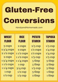 Conversion Charts & Kitchen Tips
