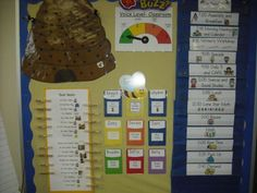 On our Buzz Board you can find our schedule, our table helpers, our bathroom helpers, and our Busy Bee for the day.  The bee hive at the top and the voice level poster are a part of our school's Positive Behavior Support system.  Our Book Nooks are also located on our Buzz Board.