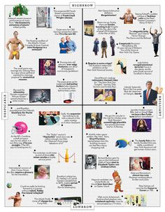 NYC Opera in this week's Approval Matrix for Highbrow Brilliant! Opera News, Nyc, New York, Community, New York City