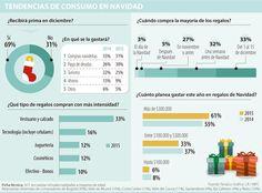 Compras navideñas y deudas se disputan la prima de los colombianos