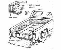 A sliding dump-bed - Fine Homebuilding Tip