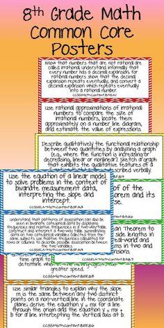 8th Grade Math Common Core Standards Posters $
