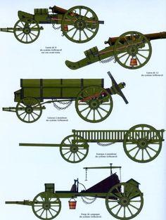 La Artillería Napoleónica « Adrianapolis