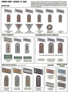 German Rank Insignia - WW2