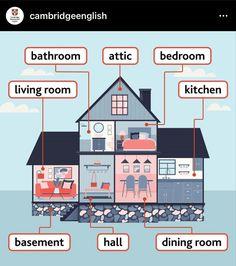 Living Room Kitchen, Dining Room, Home Furniture, Floor Plans, Bedroom, House, Home Goods Furniture, Home, Kitchen Living
