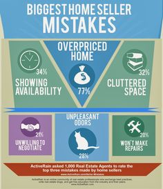 Orlando Real Estate News: Biggest Mistakes Made By Home Sellers