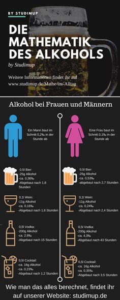 Wie wirkt sich Alkohol auf Frauen und Männer aus? Wie viel Alkohol steckt in Bier, Wein, Vodka etc.? Wie lange dauert es bis man wieder nüchtern ist? Alle diese Fragen beantworten wir euch auf unserer Website!
