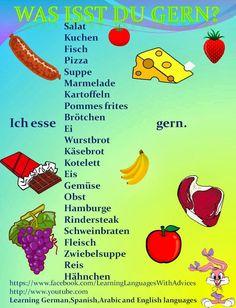 German Grammar, German Words, Learn German, Learn French, German Resources, Deutsch Language, German Language Learning, English Language, Germany Language
