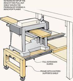Woodworking Shop Design Luxury Space Saving tool Stations Woodsmith Tips – woodworking Woodworking Shop Layout, Woodworking Workbench, Woodworking Projects Diy, Wood Projects, Woodworking Techniques, Workbench Ideas, Popular Woodworking, Woodworking Furniture, Folding Workbench