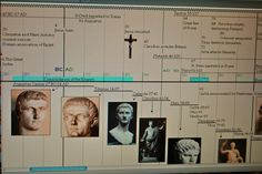 """""""How to Begin to Use a Timeline""""     Have you incorporated the use of a timeline into your homeschool? If not, you should seriously consider it. Jean shows you how to get started."""