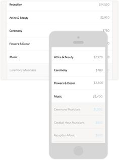 Budget Calculator Easy Weddings Planning Tools My Wedding Pinterest And