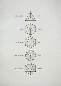 Übermensch. Sacred Geometry. Platonic Solids. Stained Glass Kingdom
