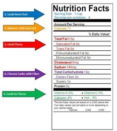 blank food label   blank nutrition facts label   School   Pinterest ...
