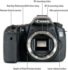 Canon 60D cheat sheet
