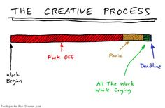 Funny pictures about The Creative Process. Oh, and cool pics about The Creative Process. Also, The Creative Process photos. Visual Thinking, Design Thinking, Toothpaste For Dinner, Film Maker, Marie Von Ebner Eschenbach, Beautiful Mind, Story Of My Life, Marketing Digital, Motto
