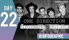 Day 22: A Super Awesome One Direction Discography Inforgraphic! #1DAdventCalendar - http://www.onedirectionland.co.uk/news/day-22-a-super-awesome-one-direction-discography-inforgraphic-1dadventcalendar
