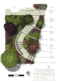 McQue Gardens: Using Sketchup & Photoshop for design work - part II Good.