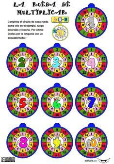 Tablas de-multiplicar-en-círculo-color