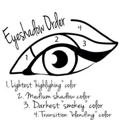 Eyeshadow Order #Beauty #Trusper #Tip