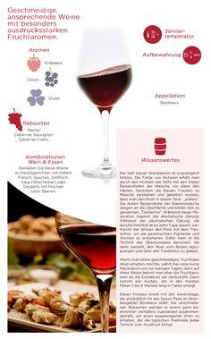 Bordeaux Rotwein I Geschmeidig und fruchtig