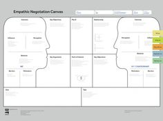 Empathic Negotiation Canvas