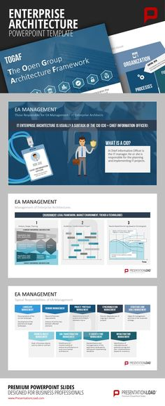 Enterprise architecture has different layers which are included in find this pin and more on personnel planning powerpoint templates enterprise architecture toneelgroepblik Gallery